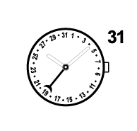 Date centrale